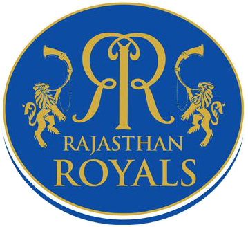 Rajasthan Royals, IPL Betting