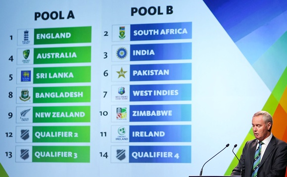 2015 Cricket World Cup Pools