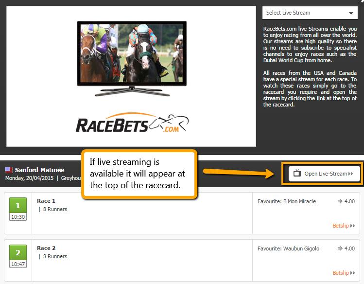 Racebets.Com