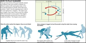 How to play Kabaddi